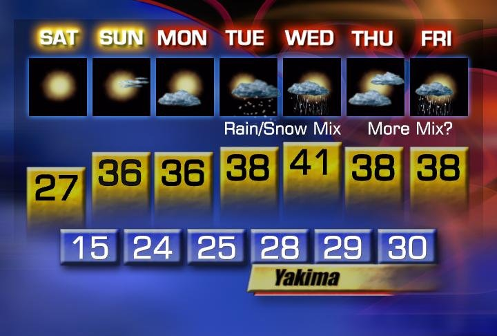Yakima 7 Day Forecast